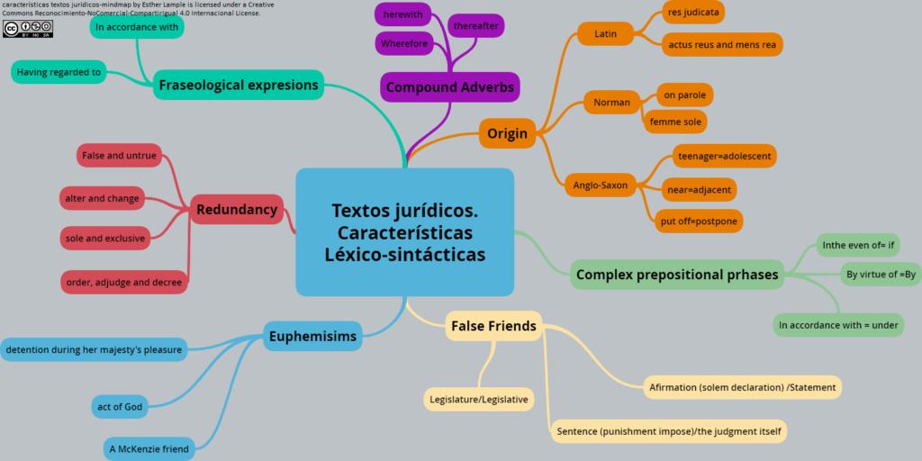 mapmind textos jurídicos legal text características léxico-sintácticas